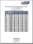 Torque Value Chart