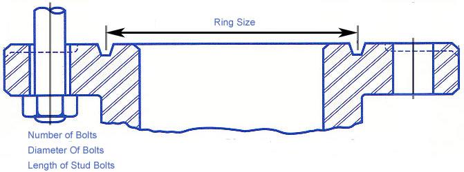 Standard Bolts : Sigma Fasteners